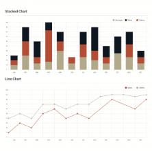 Persbericht Kwartaalrapport